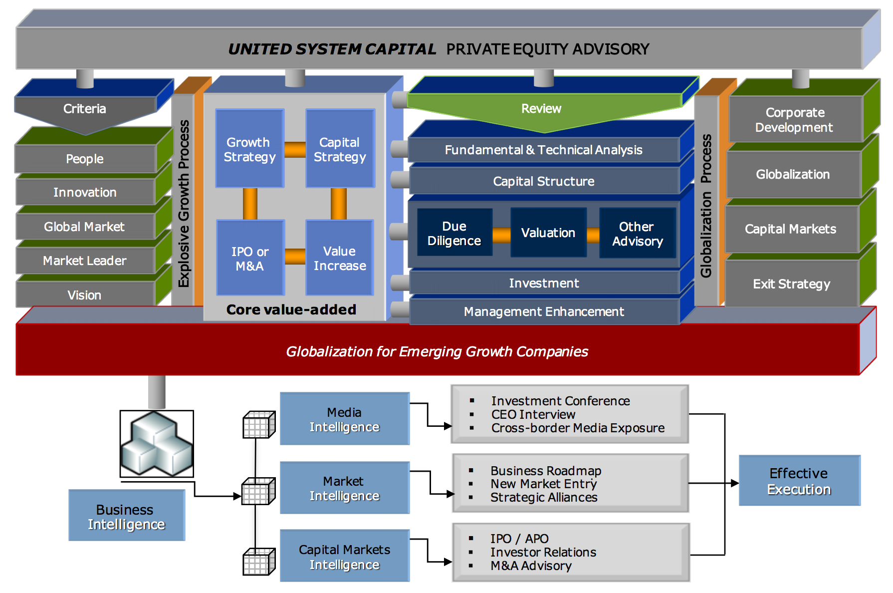 ipo valuation case The case outlines jetblue's innovative strategy and the associated strong financial performance over its initial two years jetblue airways ipo valuation.